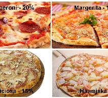 9 lutego: Międzynarodowy Dzień Pizzy - jak pizzę jadają Polacy?